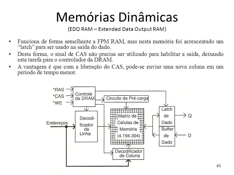 Memórias Dinâmicas (EDO RAM – Extended Data Output RAM) Funciona de forma semelhante a FPM RAM, mas nesta memória foi acrescentado um latch para ser usado na saída do dado.