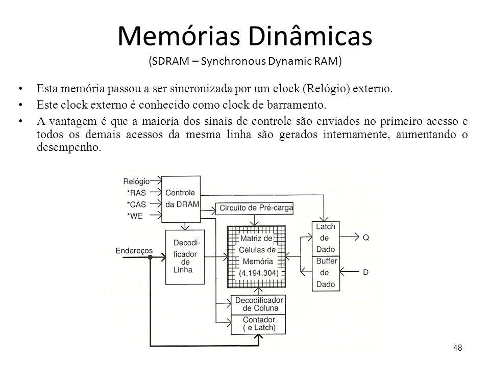 Memórias Dinâmicas (SDRAM – Synchronous Dynamic RAM) Esta memória passou a ser sincronizada por um clock (Relógio) externo.