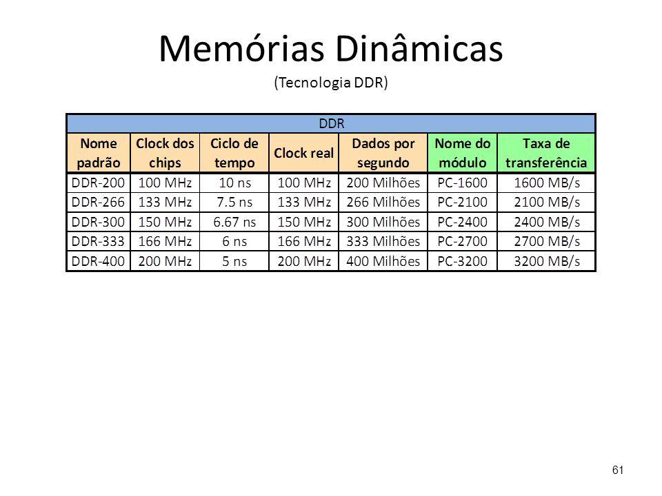 Memórias Dinâmicas (Tecnologia DDR) 61