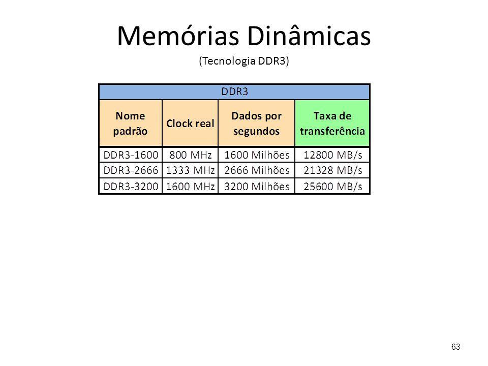Memórias Dinâmicas (Tecnologia DDR3) 63