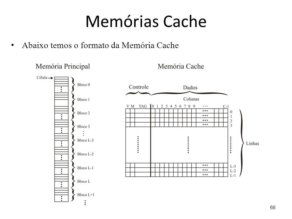 Memórias Cache Abaixo temos o formato da Memória Cache 68