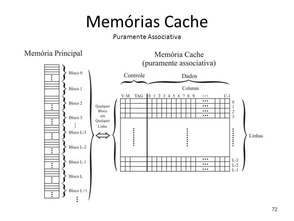 Memórias Cache Puramente Associativa 72