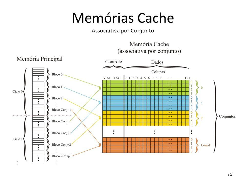 Memórias Cache Associativa por Conjunto 75