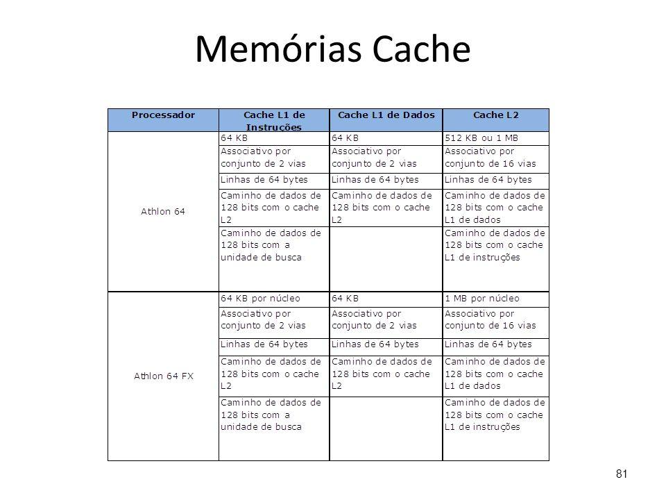 Memórias Cache 81