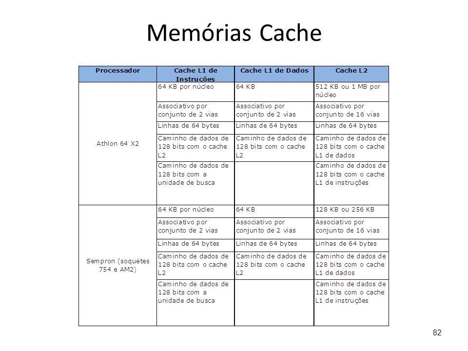 Memórias Cache 82