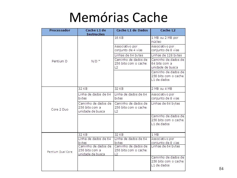 Memórias Cache 84