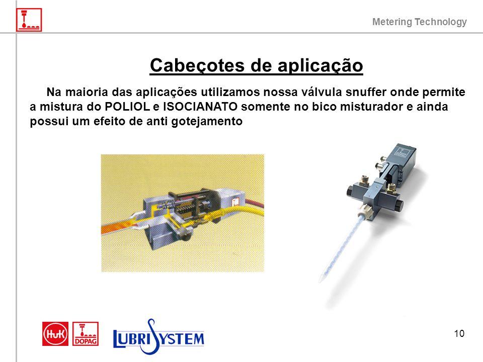 Metering Technology 10 Cabeçotes de aplicação Na maioria das aplicações utilizamos nossa válvula snuffer onde permite a mistura do POLIOL e ISOCIANATO