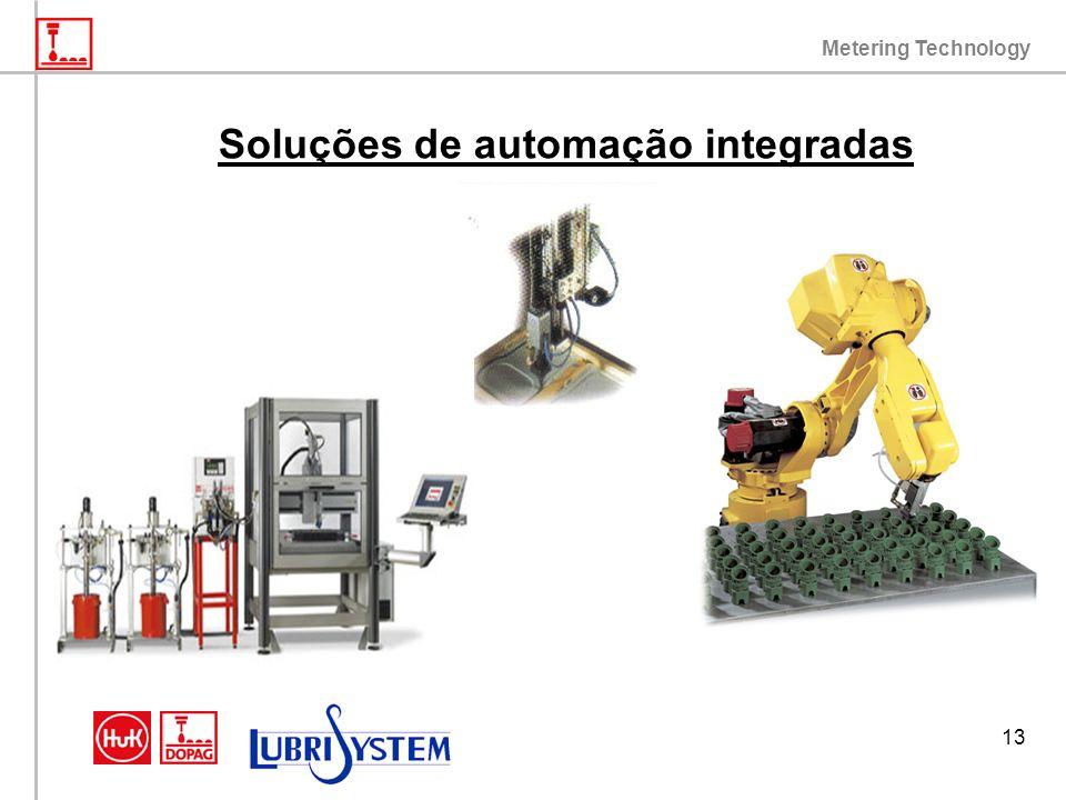Metering Technology 13 Soluções de automação integradas