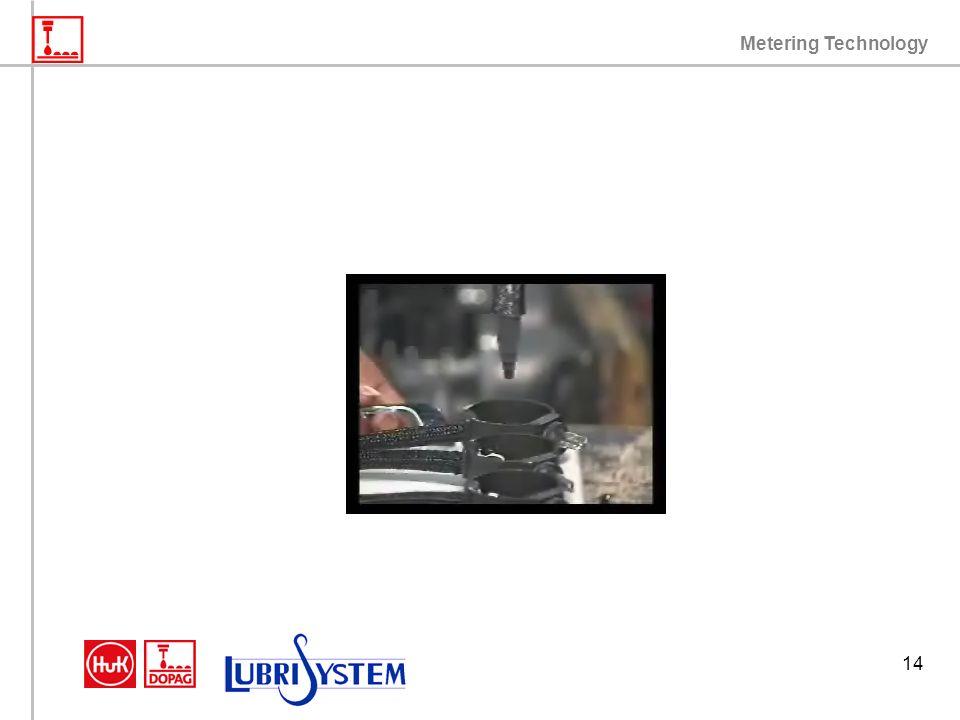 Metering Technology 14