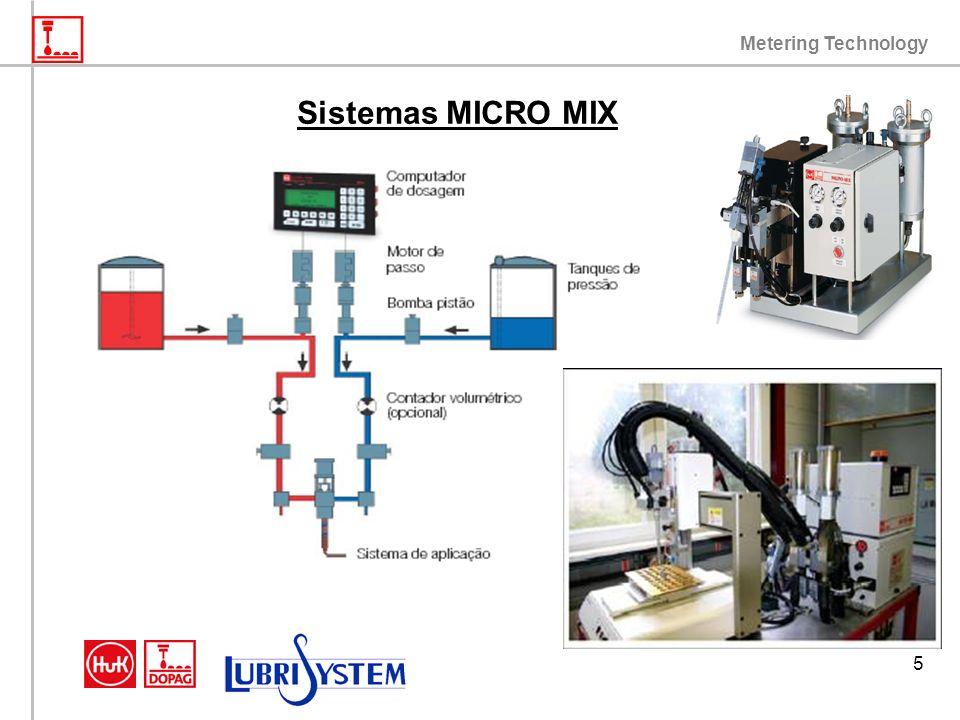 Metering Technology 5 Sistemas MICRO MIX