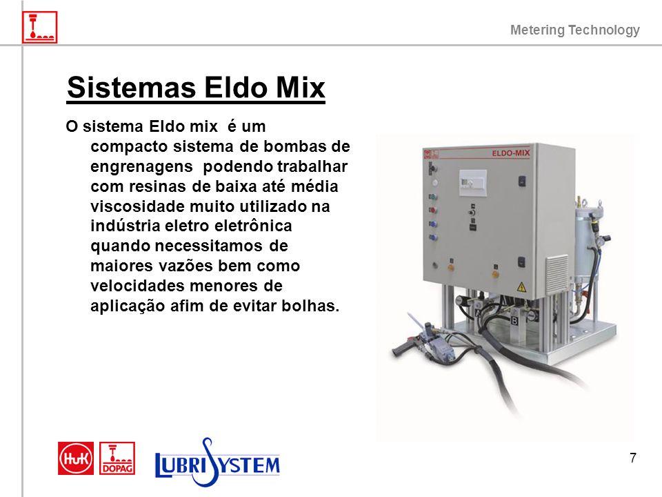 Metering Technology 7 Sistemas Eldo Mix O sistema Eldo mix é um compacto sistema de bombas de engrenagens podendo trabalhar com resinas de baixa até m