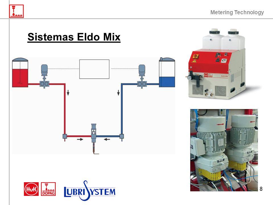 Metering Technology 9 Algumas aplicações do sistema ELDO MIX