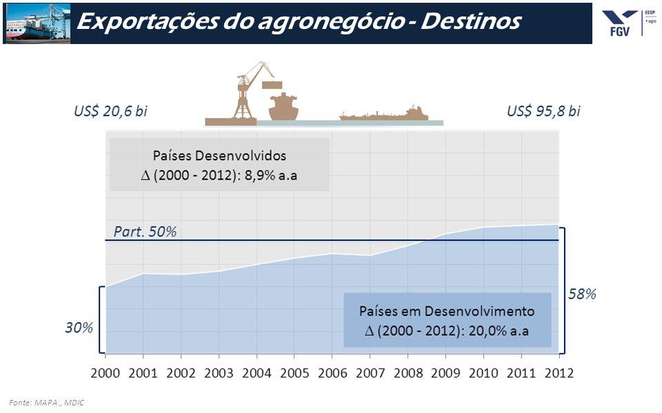 - 17 - Fonte: MAPA., MDIC Exportações do agronegócio - Destinos