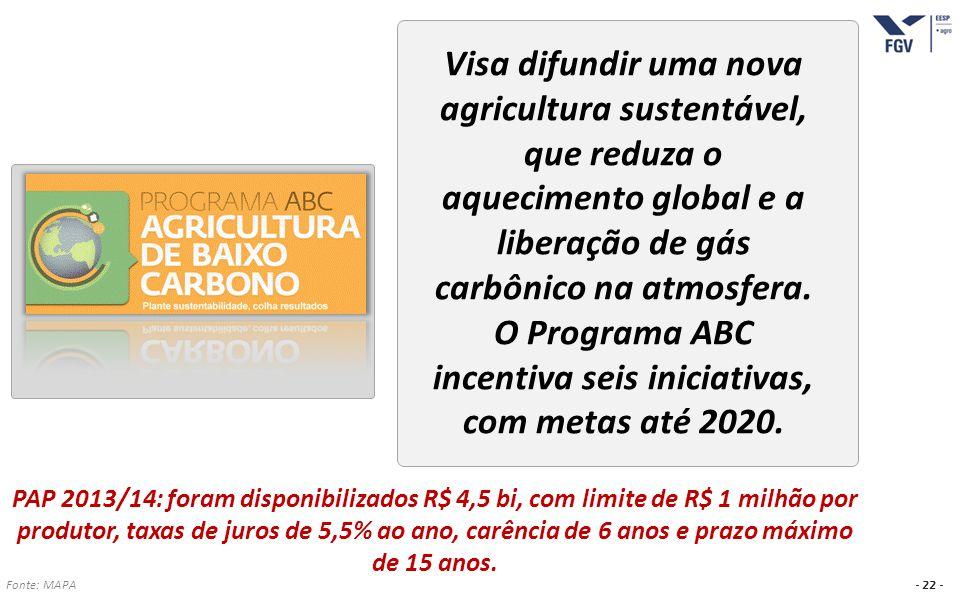 - 22 - Visa difundir uma nova agricultura sustentável, que reduza o aquecimento global e a liberação de gás carbônico na atmosfera. O Programa ABC inc
