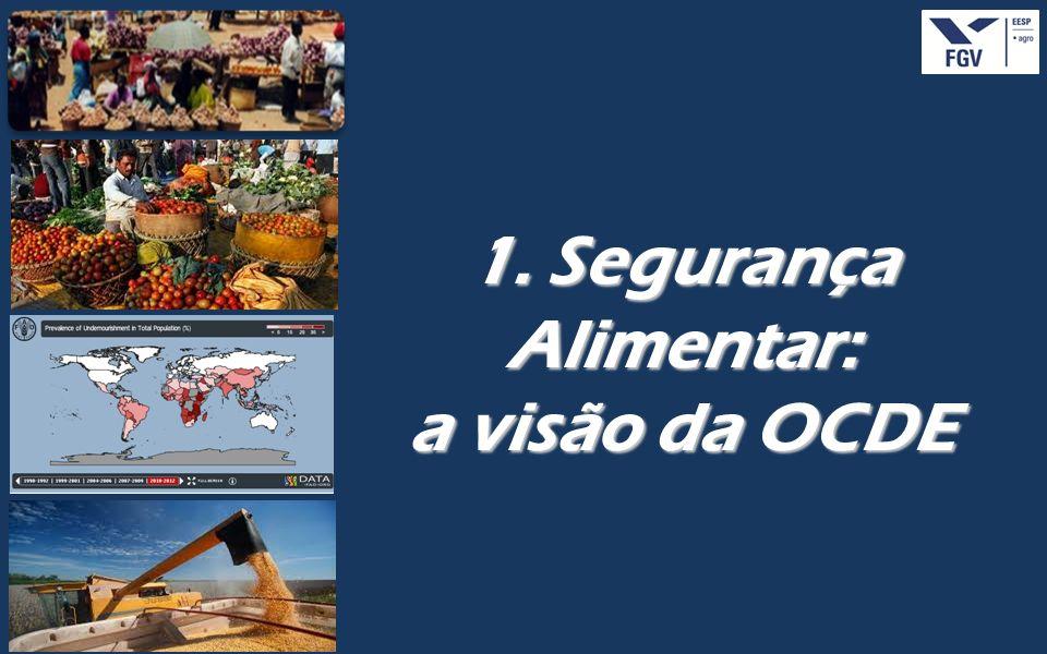 - 14 - Desempenho do Comércio Exterior Brasileiro (US$ bilhões) Fontes: MAPA e MDIC.