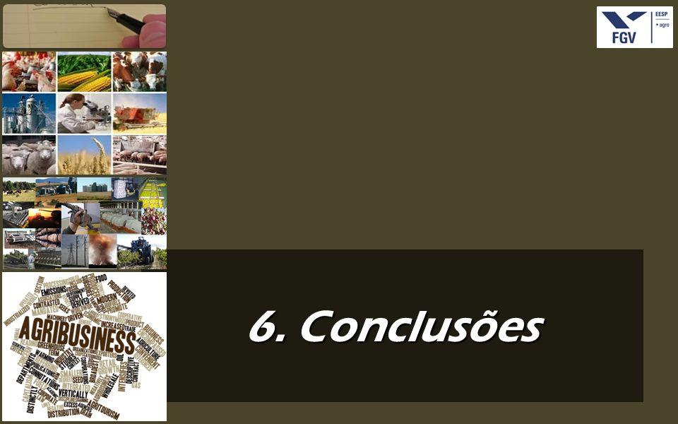 - 35 - 6. Conclusões