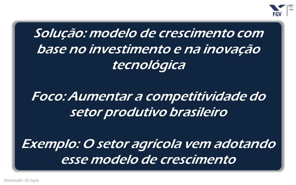 - 37 - Solução: modelo de crescimento com base no investimento e na inovação tecnológica Foco: Aumentar a competitividade do setor produtivo brasileir