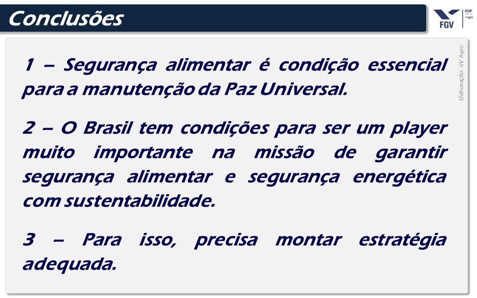 - 38 - 1 – Segurança alimentar é condição essencial para a manutenção da Paz Universal. 2 – O Brasil tem condições para ser um player muito importante
