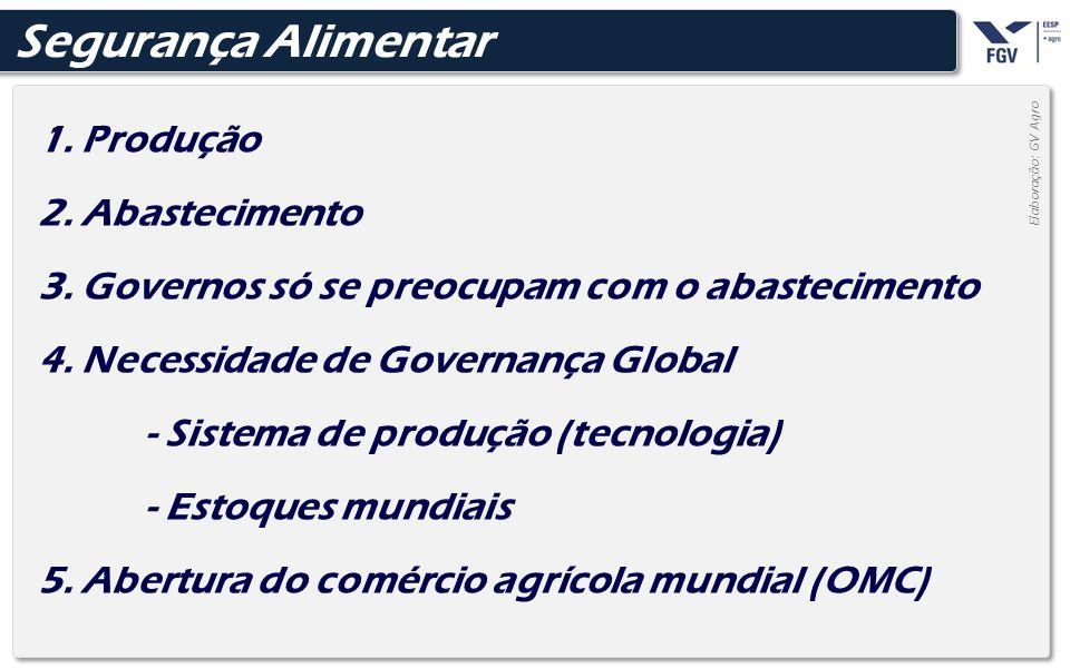 - 15 - Exportações do agronegócio - Produtos Fonte: MAPA.