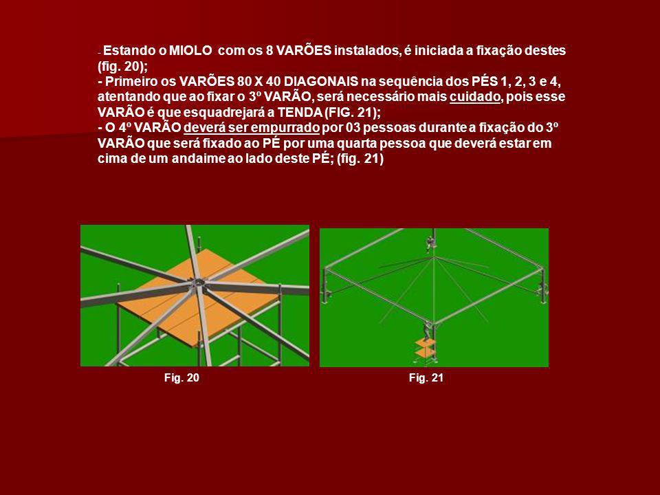 - Estando o MIOLO com os 8 VARÕES instalados, é iniciada a fixação destes (fig. 20); - Primeiro os VARÕES 80 X 40 DIAGONAIS na sequência dos PÉS 1, 2,