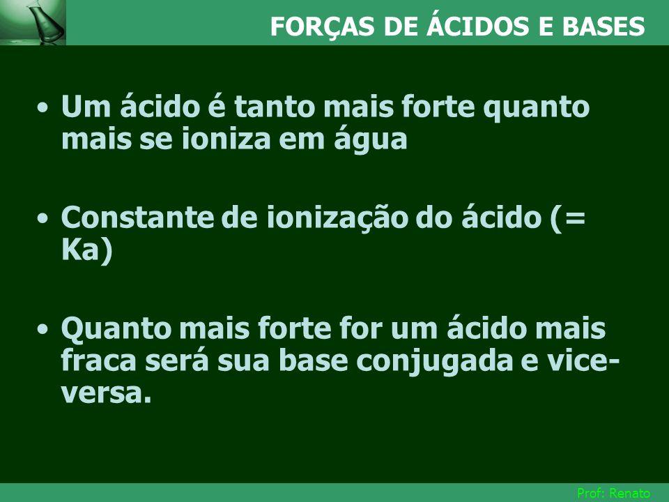 Prof: Renato FORÇAS DE ÁCIDOS E BASES Um ácido é tanto mais forte quanto mais se ioniza em água Constante de ionização do ácido (= Ka) Quanto mais for