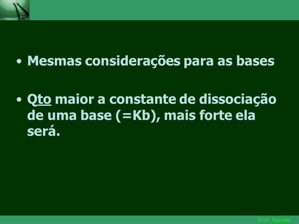 Prof: Renato Mesmas considerações para as bases Qto maior a constante de dissociação de uma base (=Kb), mais forte ela será.