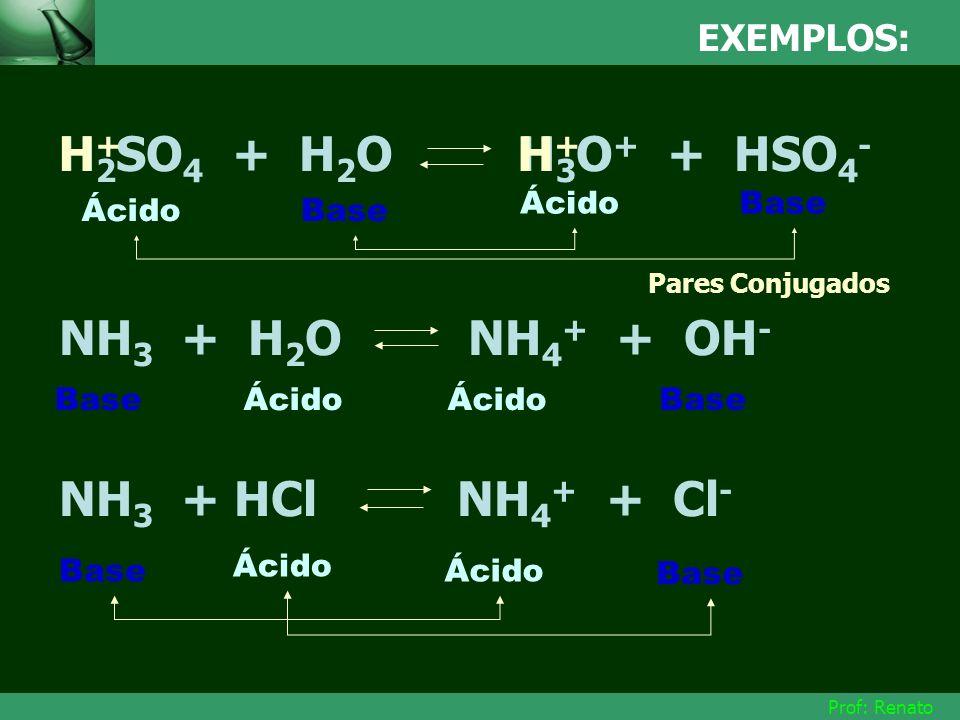 EXEMPLOS: H 2 SO 4 + H 2 O H 3 O + + HSO 4 - NH 3 + H 2 O NH 4 + + OH - NH 3 + HCl NH 4 + + Cl - Ácido Base Base Pares Conjugados H+H+ H+H+