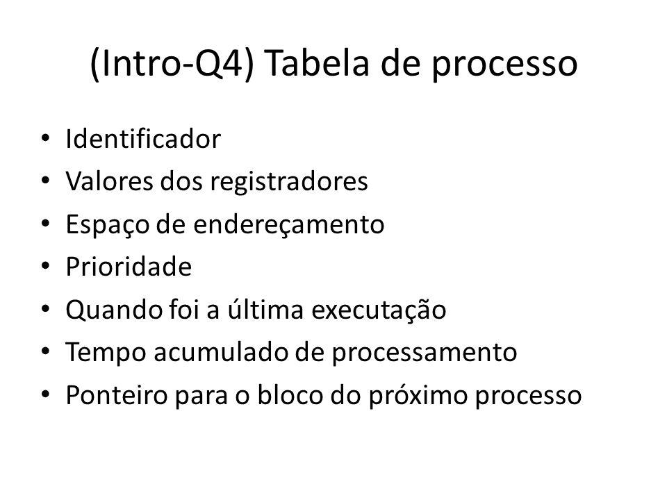 (Intro-Q4) Tabela de processo Identificador Valores dos registradores Espaço de endereçamento Prioridade Quando foi a última executação Tempo acumulad