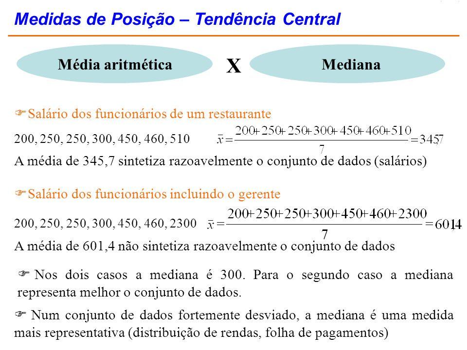 Média aritmética Mediana X Salário dos funcionários de um restaurante 200, 250, 250, 300, 450, 460, 510 A média de 345,7 sintetiza razoavelmente o con