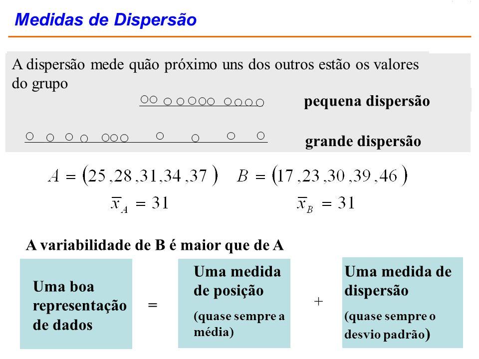 A dispersão mede quão próximo uns dos outros estão os valores do grupo pequena dispersão grande dispersão A variabilidade de B é maior que de A Uma me