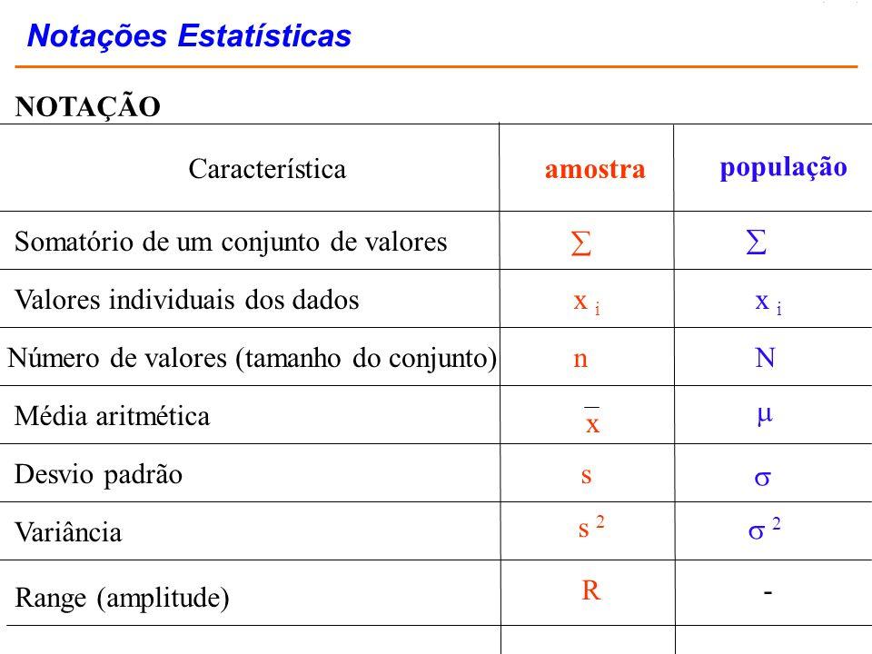 NOTAÇÃO Característicaamostra população Somatório de um conjunto de valores Valores individuais dos dadosx i Número de valores (tamanho do conjunto)nN