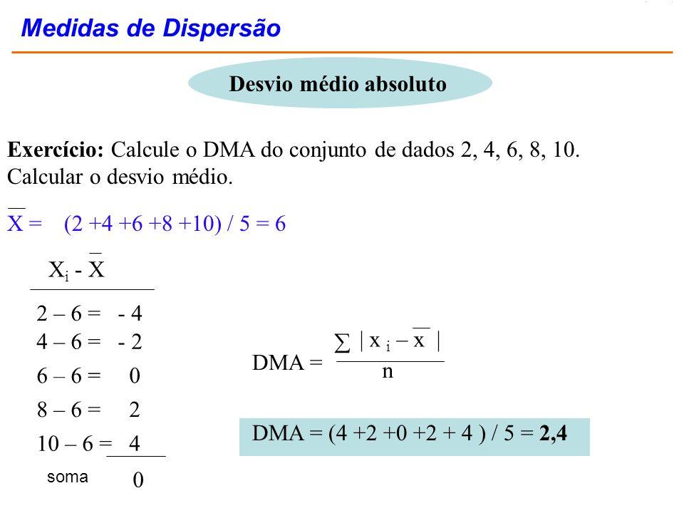 Exercício: Calcule o DMA do conjunto de dados 2, 4, 6, 8, 10. Calcular o desvio médio. X =(2 +4 +6 +8 +10) / 5 = 6 Desvio médio absoluto X i - X 2 – 6