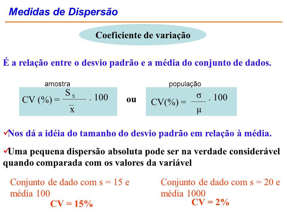 Coeficiente de variação É a relação entre o desvio padrão e a média do conjunto de dados. Nos dá a idéia do tamanho do desvio padrão em relação à médi