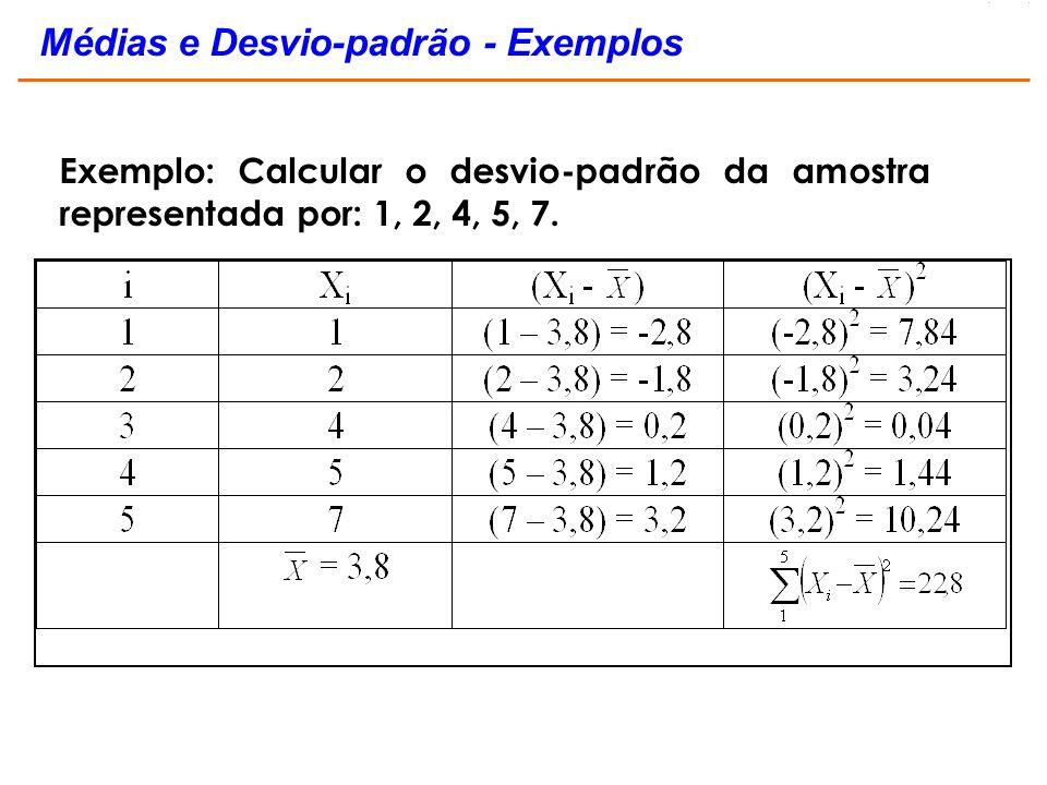 Exemplo: Calcular o desvio-padrão da amostra representada por: 1, 2, 4, 5, 7. Médias e Desvio-padrão - Exemplos