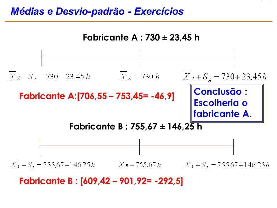 Fabricante A : 730 ± 23,45 h Fabricante A:[706,55 – 753,45= -46,9] Fabricante B : 755,67 ± 146,25 h Fabricante B : [609,42 – 901,92= -292,5] Conclusão