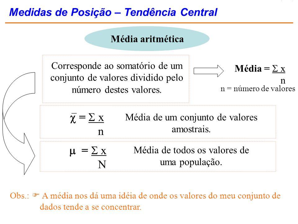 = x N Média de todos os valores de uma população. = x n _ Média de um conjunto de valores amostrais. Obs.: A média nos dá uma idéia de onde os valores