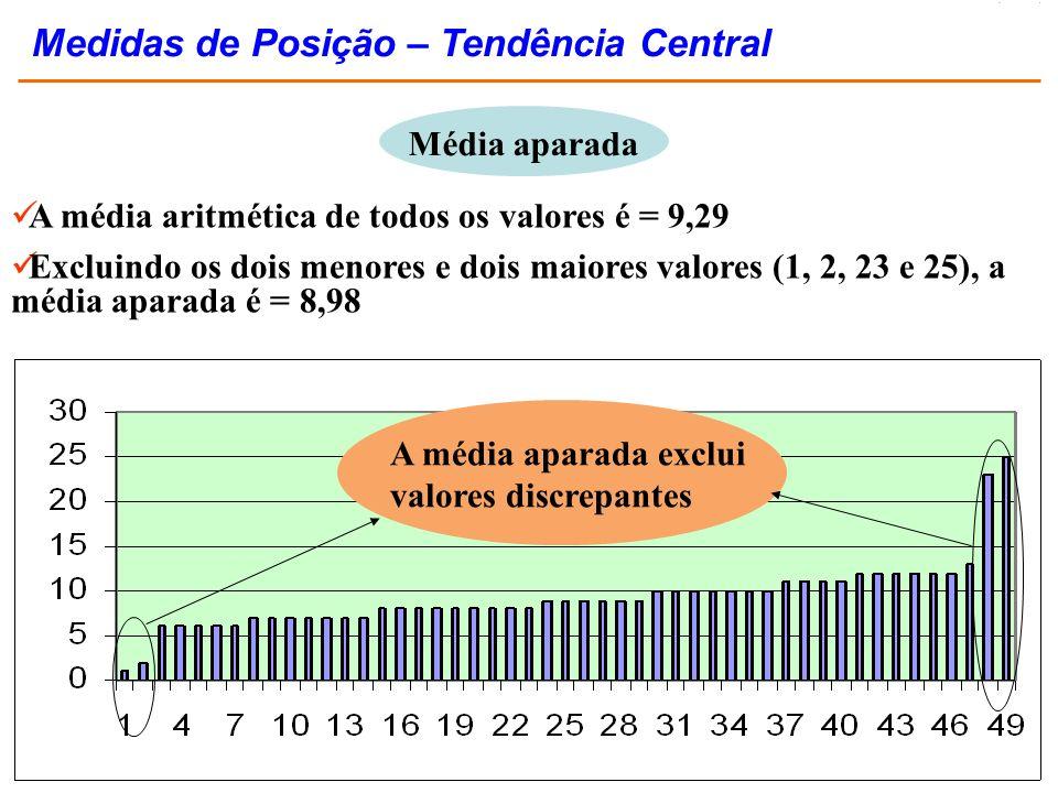 Média aparada A média aparada exclui valores discrepantes A média aritmética de todos os valores é = 9,29 Excluindo os dois menores e dois maiores val