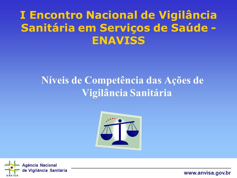 Agência Nacional de Vigilância Sanitária www.anvisa.gov.br COMPETÊNCIA MATERIAL E COMPETÊNCIA LEGISLATIVA Hierarquia das Normas