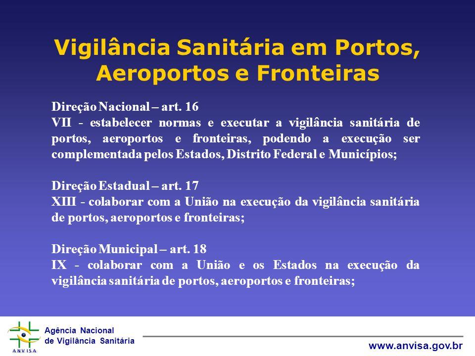Agência Nacional de Vigilância Sanitária www.anvisa.gov.br Art.