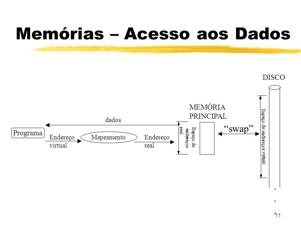 11 Memórias – Acesso aos Dados...... DISCO MEMÓRIA PRINCIPAL swap Mapeamento Programa dados Endereço virtual Endereço real