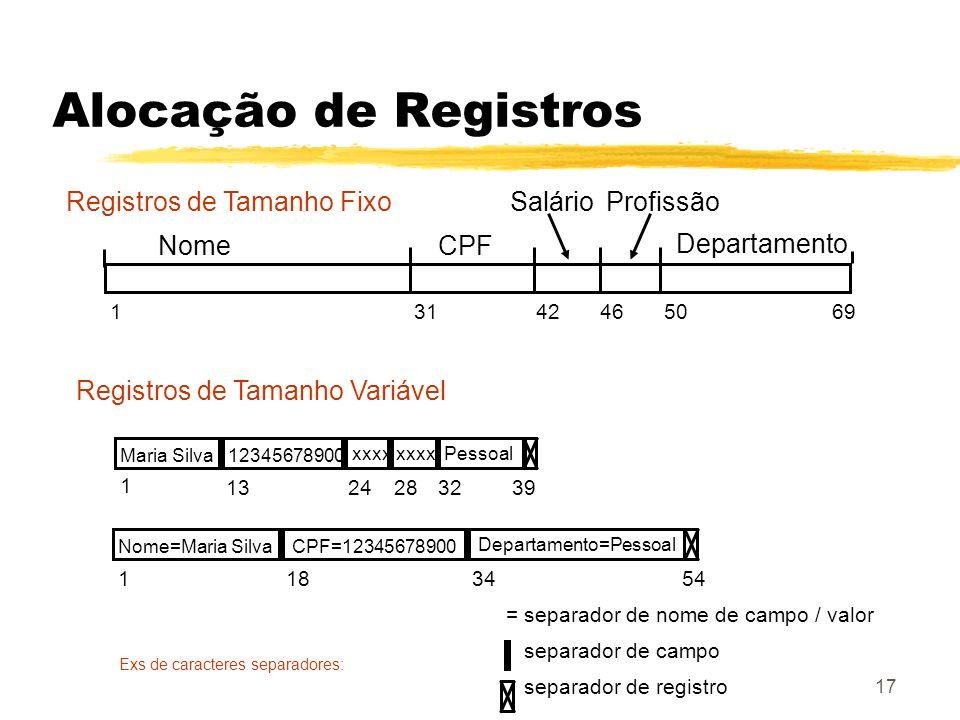 17 NomeCPF SalárioProfissão Departamento 13142465069 = separador de nome de campo / valor separador de campo separador de registro Registros de Tamanh