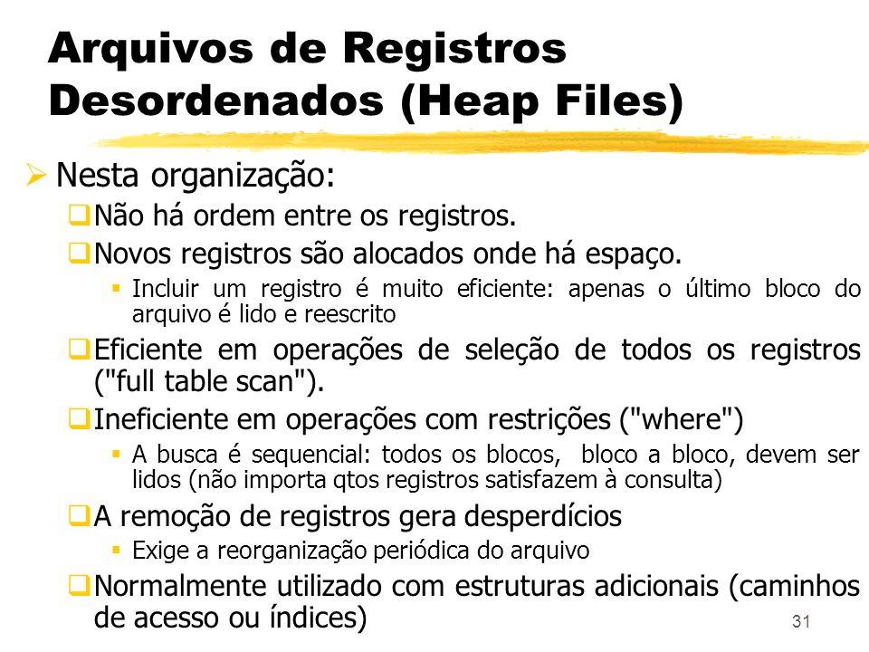 31 Arquivos de Registros Desordenados (Heap Files) Nesta organização: Não há ordem entre os registros. Novos registros são alocados onde há espaço. In