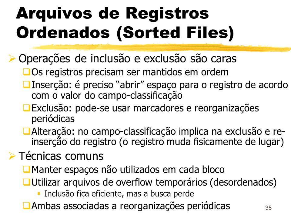 35 Operações de inclusão e exclusão são caras Os registros precisam ser mantidos em ordem Inserção: é preciso abrir espaço para o registro de acordo c