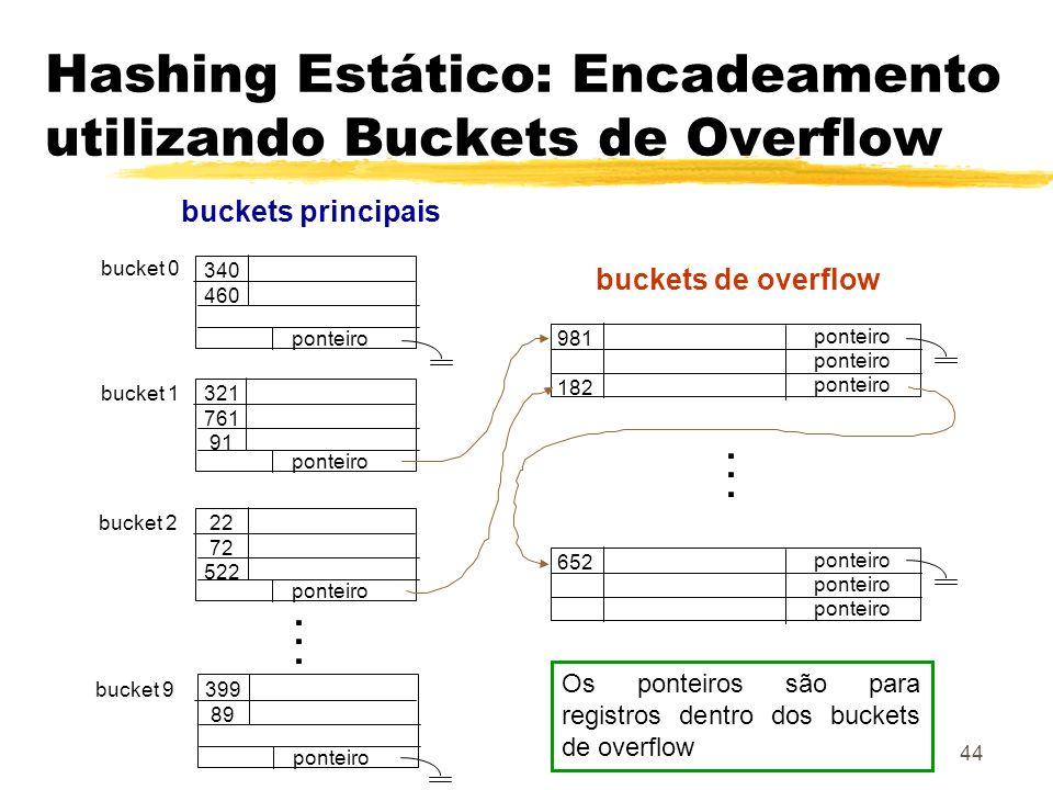 44 Hashing Estático: Encadeamento utilizando Buckets de Overflow 340 460 ponteiro 321 761 91 ponteiro 22 72 522 ponteiro 399 89 ponteiro bucket 0 buck