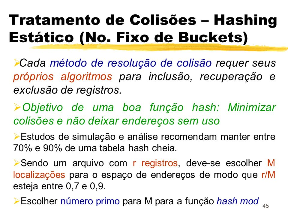 45 Tratamento de Colisões – Hashing Estático (No. Fixo de Buckets) Cada método de resolução de colisão requer seus próprios algoritmos para inclusão,
