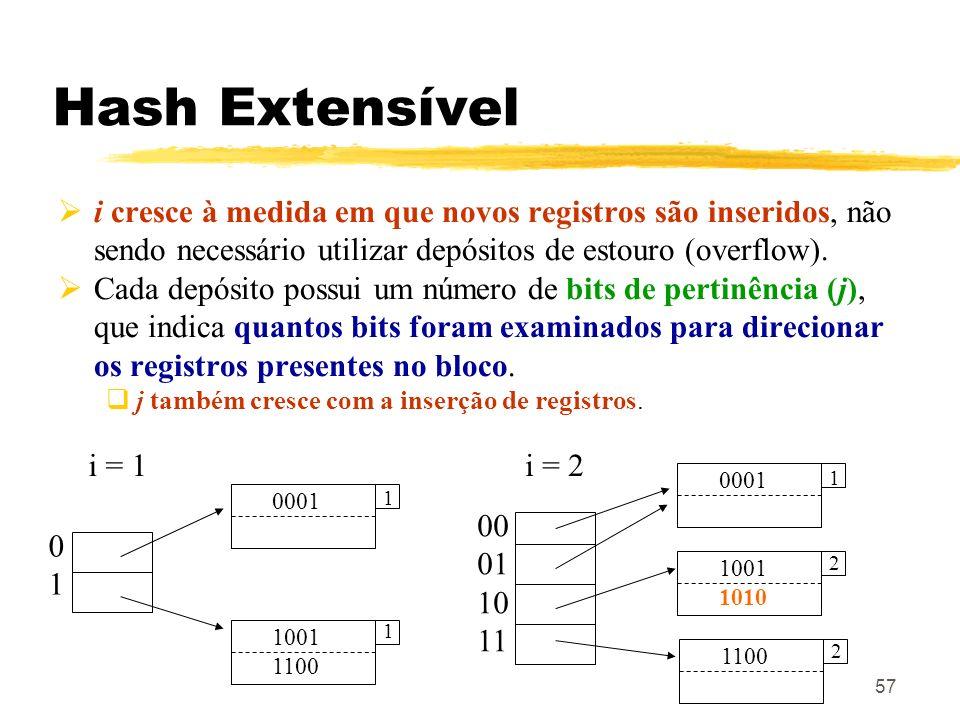 57 Hash Extensível i cresce à medida em que novos registros são inseridos, não sendo necessário utilizar depósitos de estouro (overflow). Cada depósit