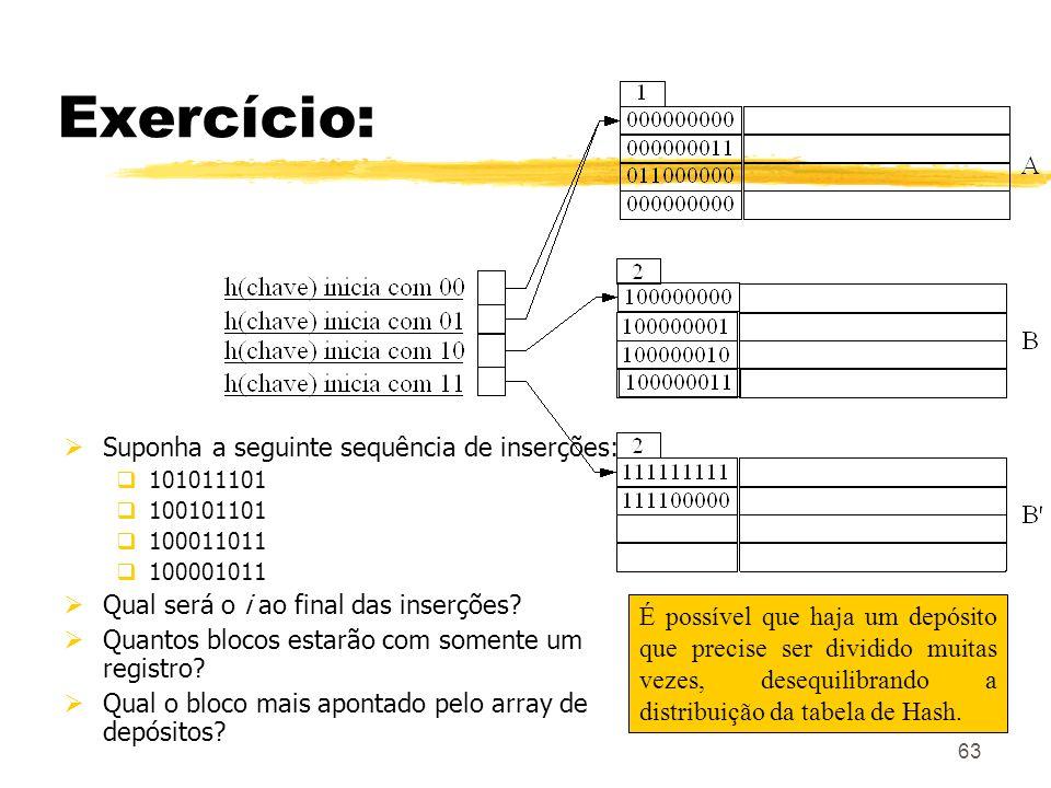 63 Exercício: Suponha a seguinte sequência de inserções: 101011101 100101101 100011011 100001011 Qual será o i ao final das inserções? Quantos blocos