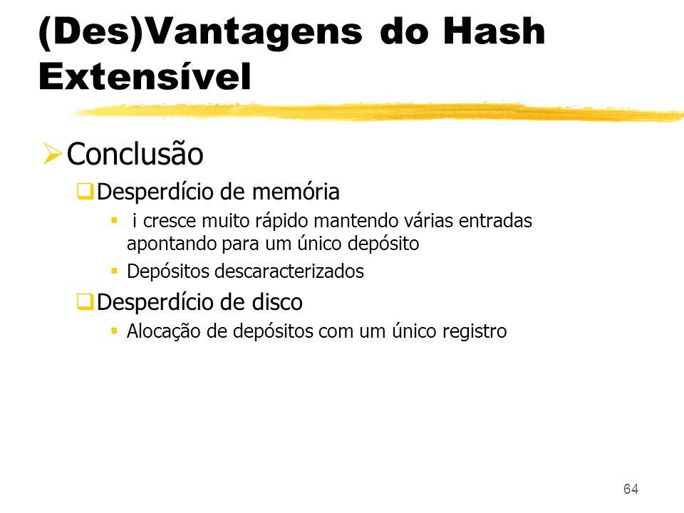 64 (Des)Vantagens do Hash Extensível Conclusão Desperdício de memória i cresce muito rápido mantendo várias entradas apontando para um único depósito