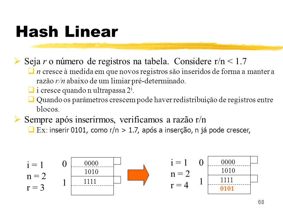 68 Hash Linear 0000 1010 0 1111 1 i = 1 n = 2 r = 3 0000 1010 0 1111 0101 1 i = 1 n = 2 r = 4 Seja r o número de registros na tabela. Considere r/n <
