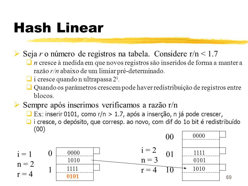 69 Hash Linear Seja r o número de registros na tabela. Considere r/n < 1.7 n cresce à medida em que novos registros são inseridos de forma a manter a